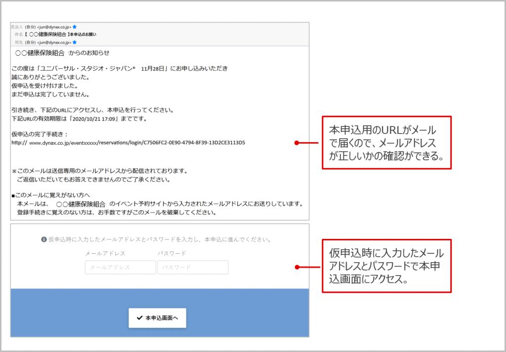 新規申込-本申込の案内メール